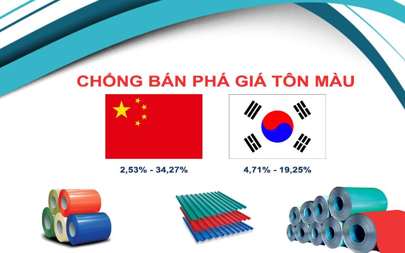 Quyết định 3198 QĐ-BCT về CBPG tôn màu Hàn Quốc & Trung Quốc