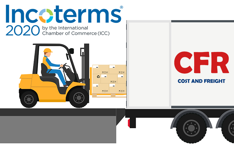 What is CFR incoterms 2020