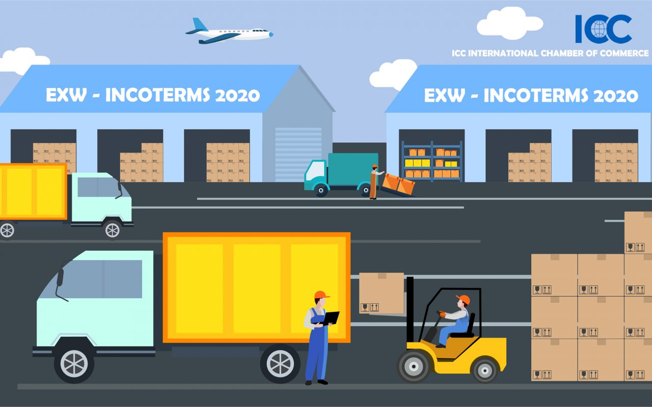 What is EXW incoterms 2020